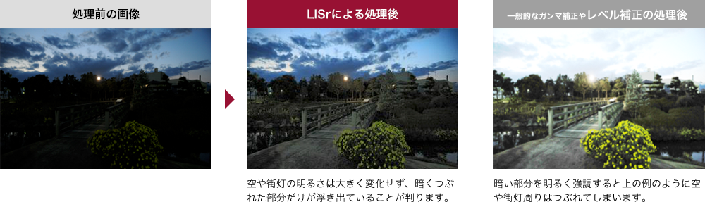 LISrによる画像鮮明化の特長